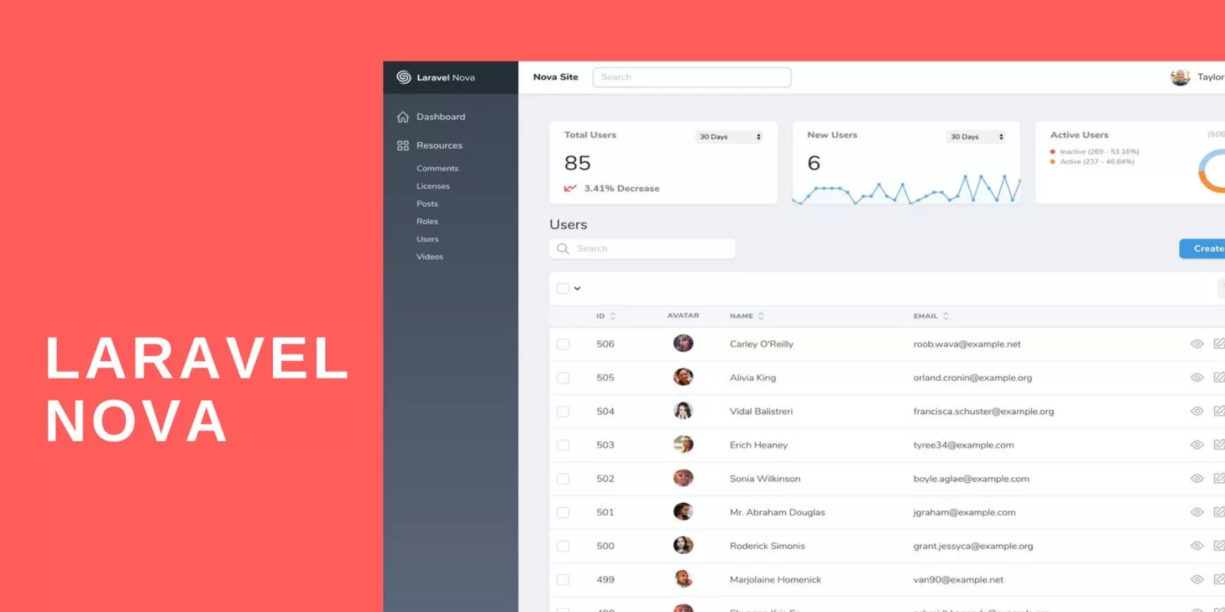 Twenty Tech | Laravel Nova: your simple Admin Panel CMS