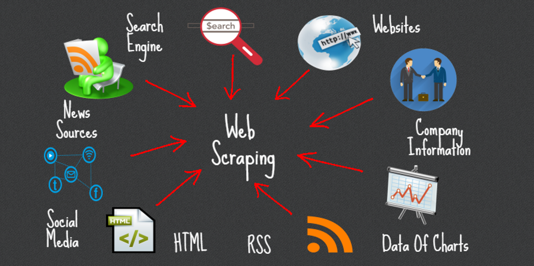 Web Scraping and Why we need to scrape data?